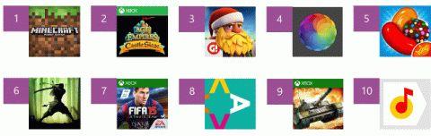 Лучшие приложения 2014 года для Windows Phone по версии Microsoft
